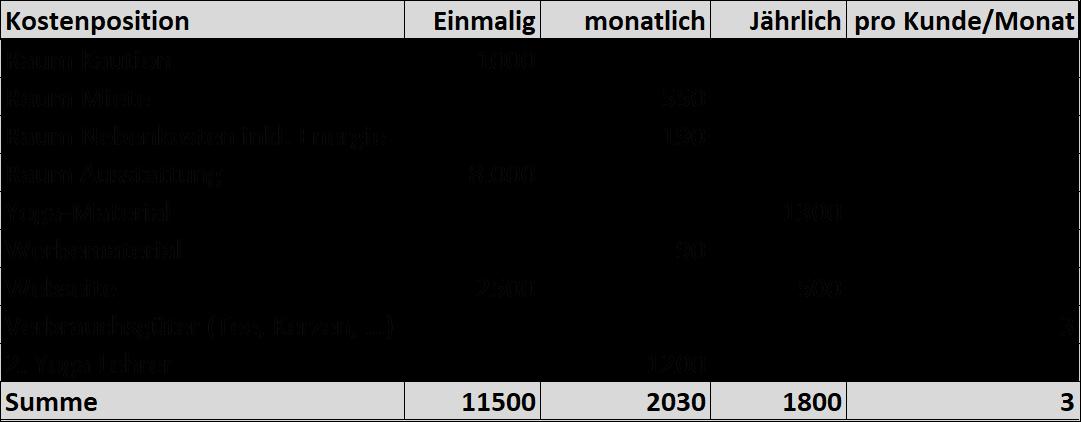 Tabelle-Aufgabe45